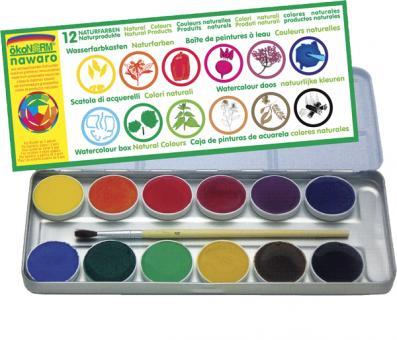 Wasserfarben Nawaro